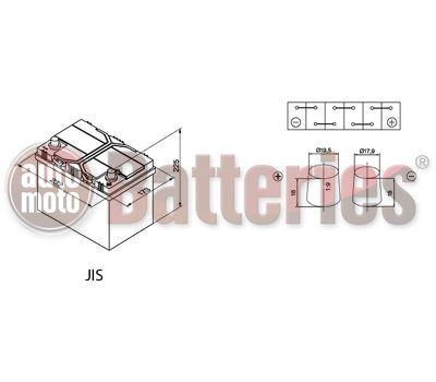 Μπαταρία Αυτοκινήτου Exide Premium EA654 12V 65AH-580EN A-Εκκίνησης