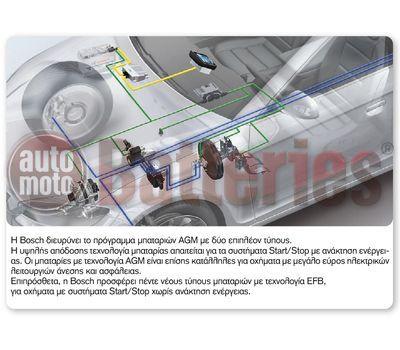 Μπαταρία Αυτοκινήτου Bosch S6013 Strart Stop AGM 12V 95AH-850A-Εκκίνησης