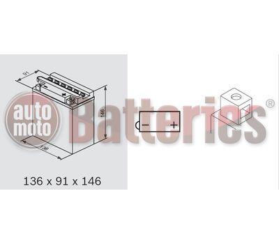 Μπαταρία Μοτοσυκλέτας Yuasa Yumicron YB10L-A2